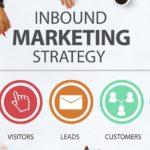 Estrategia de Inbound Marketing en la Mediación de Seguros
